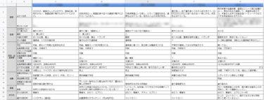 【東京23区】保育園に1年半預けていて感じた「見学時点で本当に確認しておくべきポイント」
